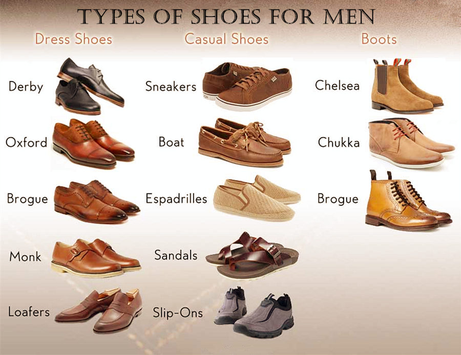 Types of shoes for men